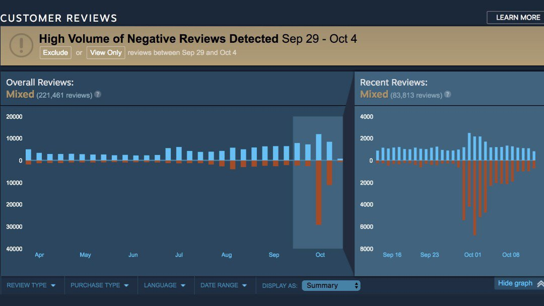 steam-reviews-two-changes-review-bombing-header.jpg.optimal.jpg